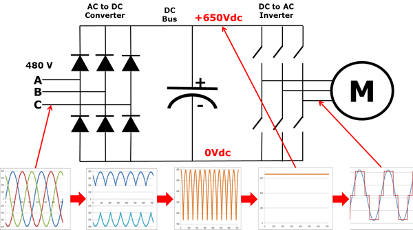 inverter-circuit